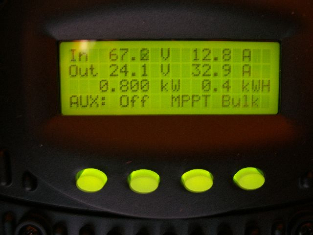 Outback MPPT display showing conversion efficiency.